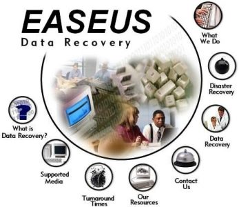 EaseUS Data Recovery Wizard 13.2 Crack + License Code [2020]