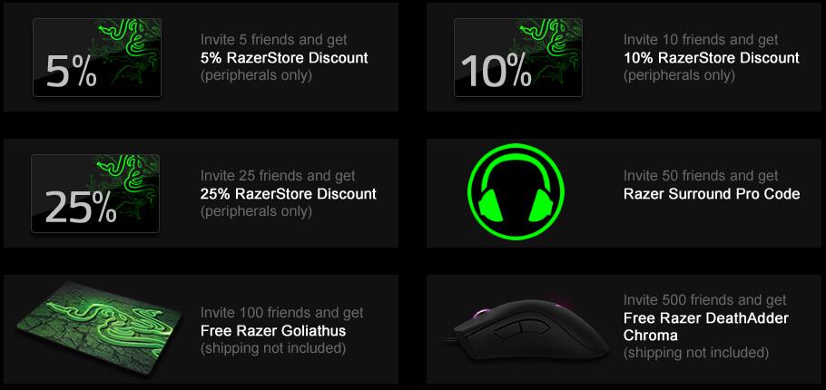 Razer Surround Pro 2.0 Crack